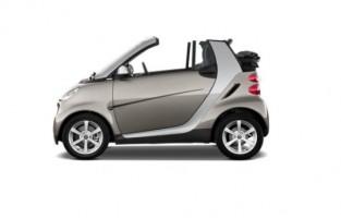 Protetor de mala reversível Smart Fortwo A451 cabriolet (2007 - 2014)